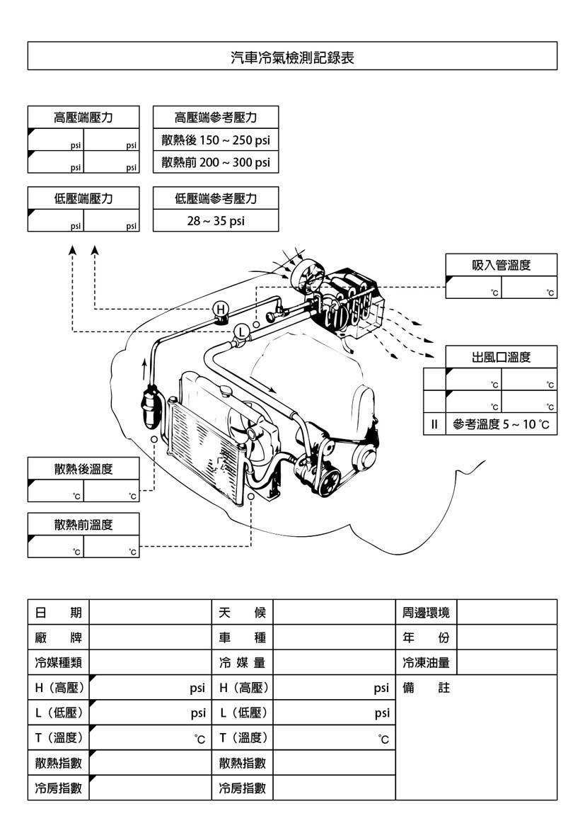 汽車冷氣檢測記錄表